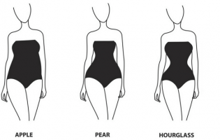 womens-body-shapes
